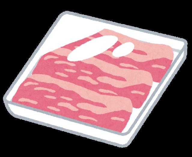 パックに入った豚肉